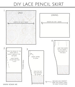 DIY Lace pencil skirt tutorial